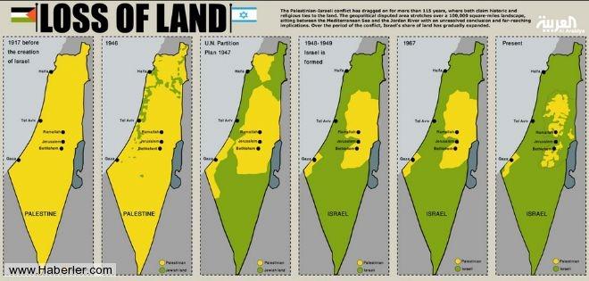 İsrail'in kanlı işgali böyle gerçekleşti 8