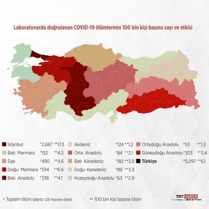 Sağlık Bakanlığı, Kovid-19 Durum Raporunu açıklandı! İşte vakaların en çok olduğu bölge... 9