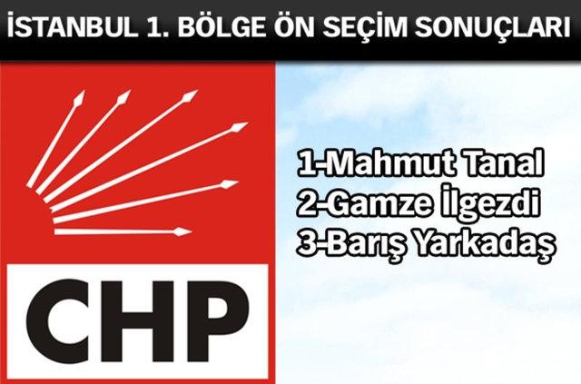 CHP İl, İl Ön Seçim Sonuçları 13
