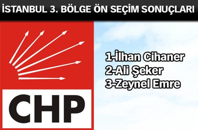 CHP İl, İl Ön Seçim Sonuçları 14