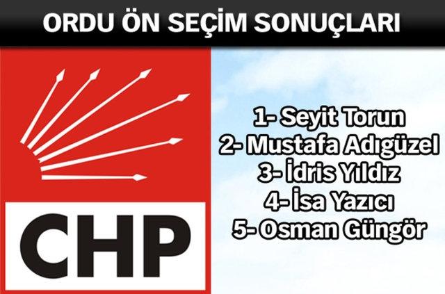 CHP İl, İl Ön Seçim Sonuçları 2