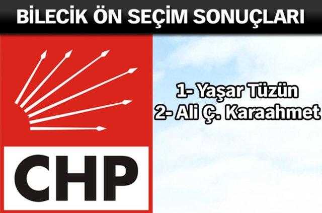 CHP İl, İl Ön Seçim Sonuçları 3