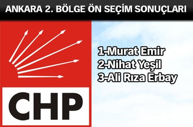 CHP İl, İl Ön Seçim Sonuçları 8
