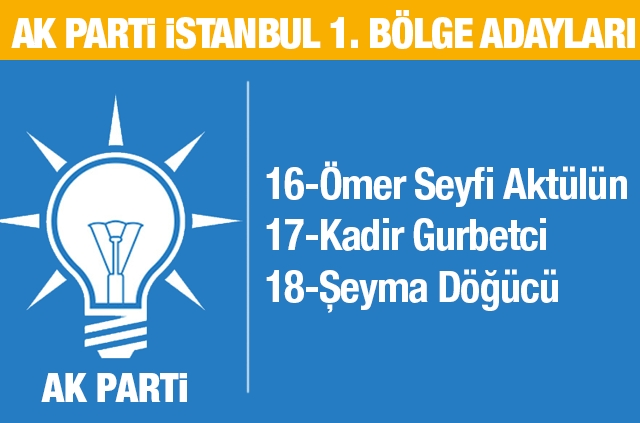 AK Parti Milletvekili Aday Listelerini Açıklıyoruz 1