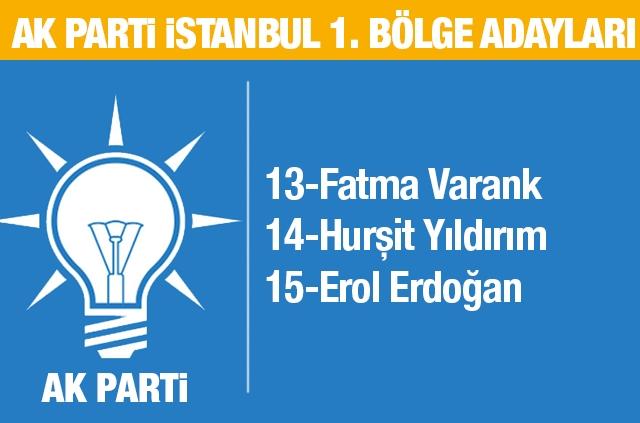 AK Parti Milletvekili Aday Listelerini Açıklıyoruz 2