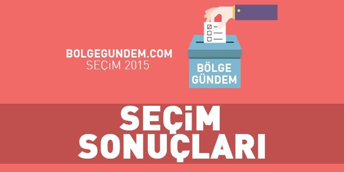 Erzincan seçim sonuçları 2015 - İlçe, ilçe seçim sonuçları 1 Kasım - 7 Haziran 2015