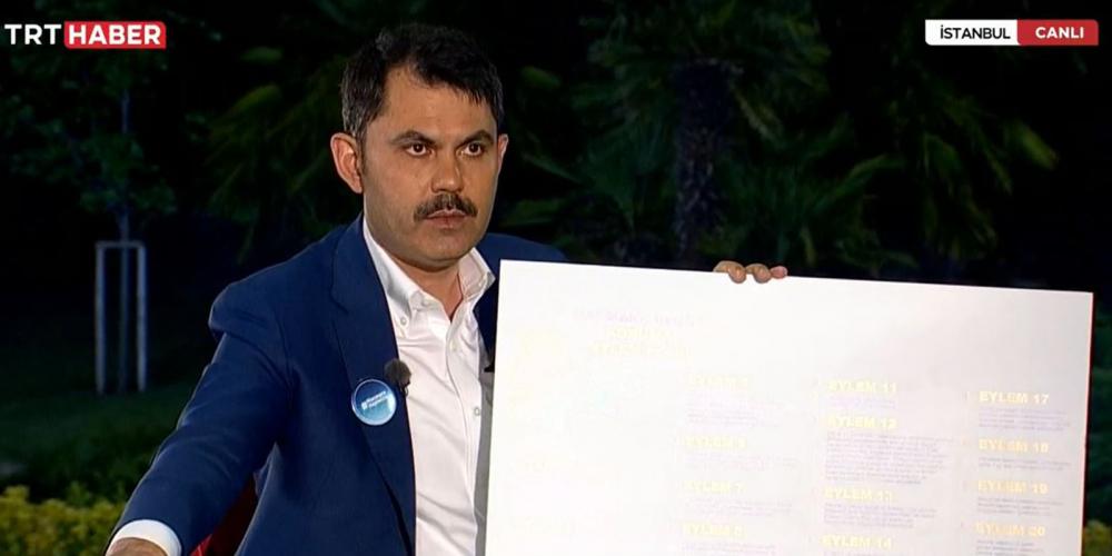 Marmara Denizi nasıl kurtarılacak? Bakan Kurum açıkladı! 10