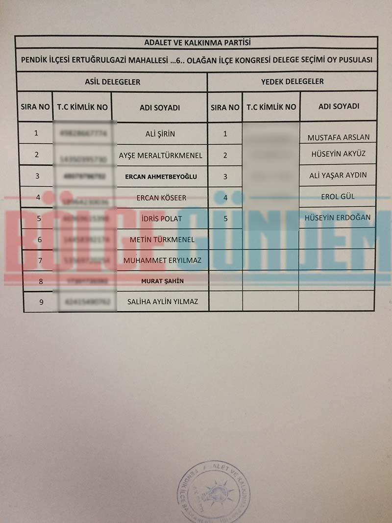 2017 Ak Parti Pendik Mahalle Mahalle delege listesi 11