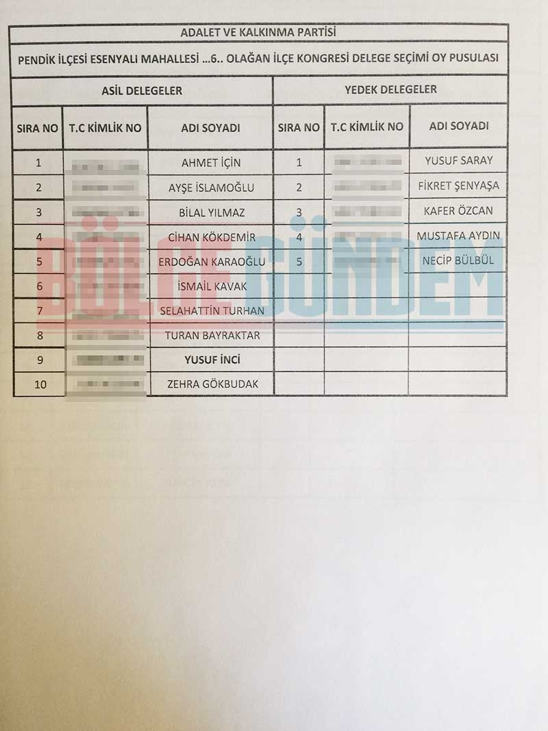 2017 Ak Parti Pendik Mahalle Mahalle delege listesi 13