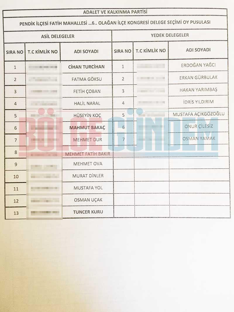 2017 Ak Parti Pendik Mahalle Mahalle delege listesi 14
