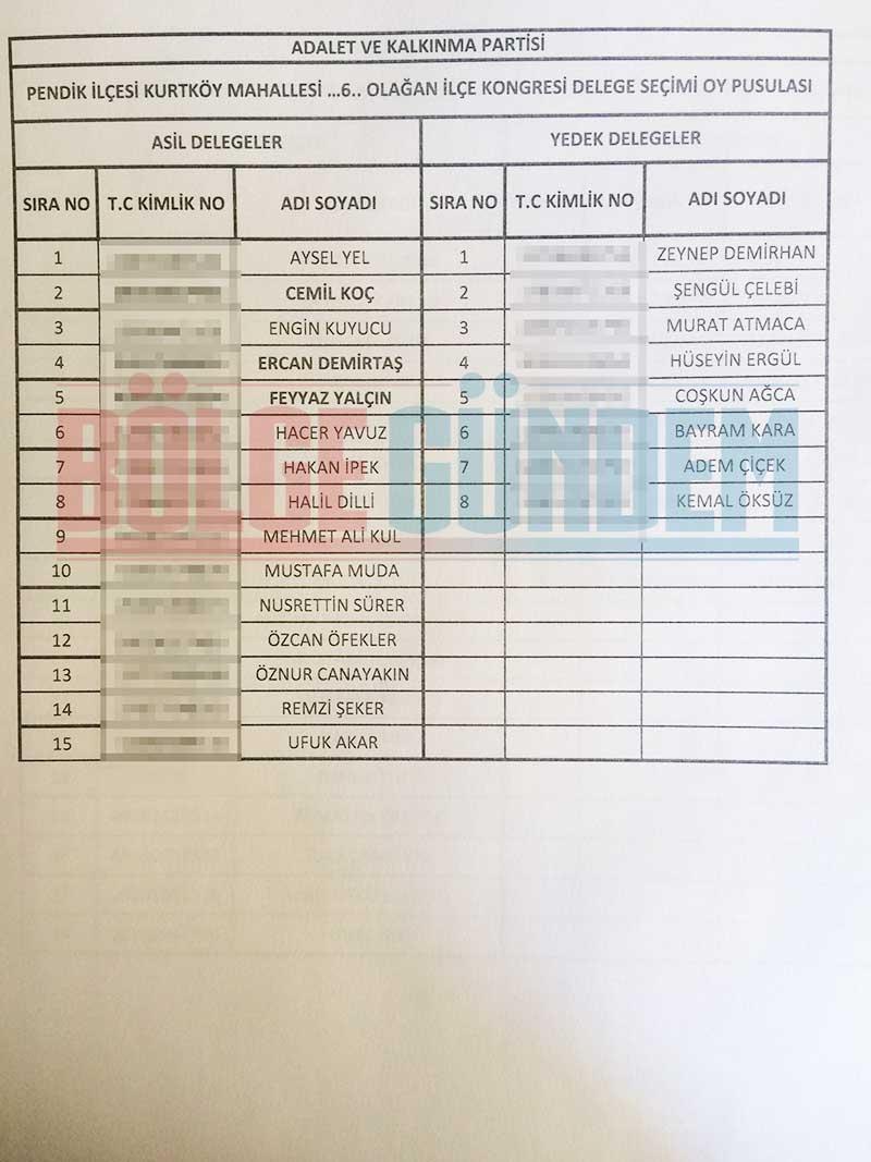 2017 Ak Parti Pendik Mahalle Mahalle delege listesi 24