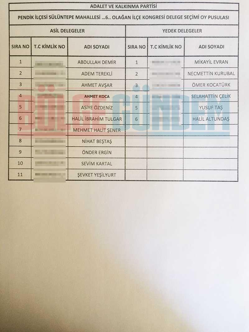 2017 Ak Parti Pendik Mahalle Mahalle delege listesi 30