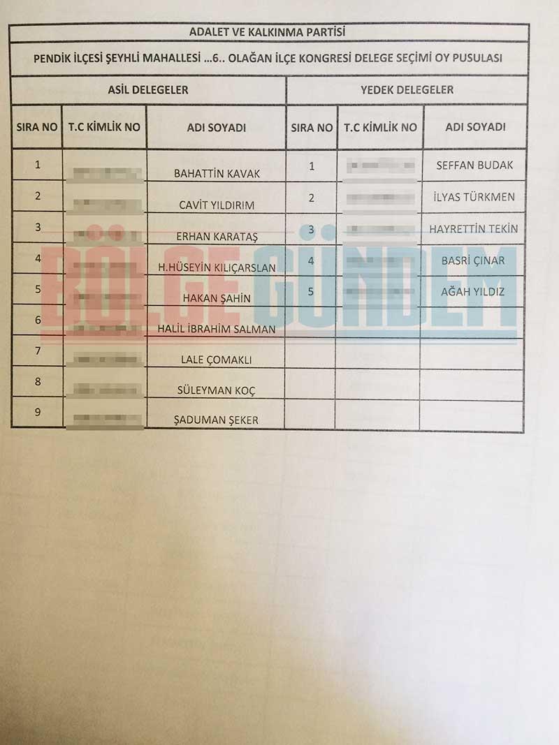 2017 Ak Parti Pendik Mahalle Mahalle delege listesi 31