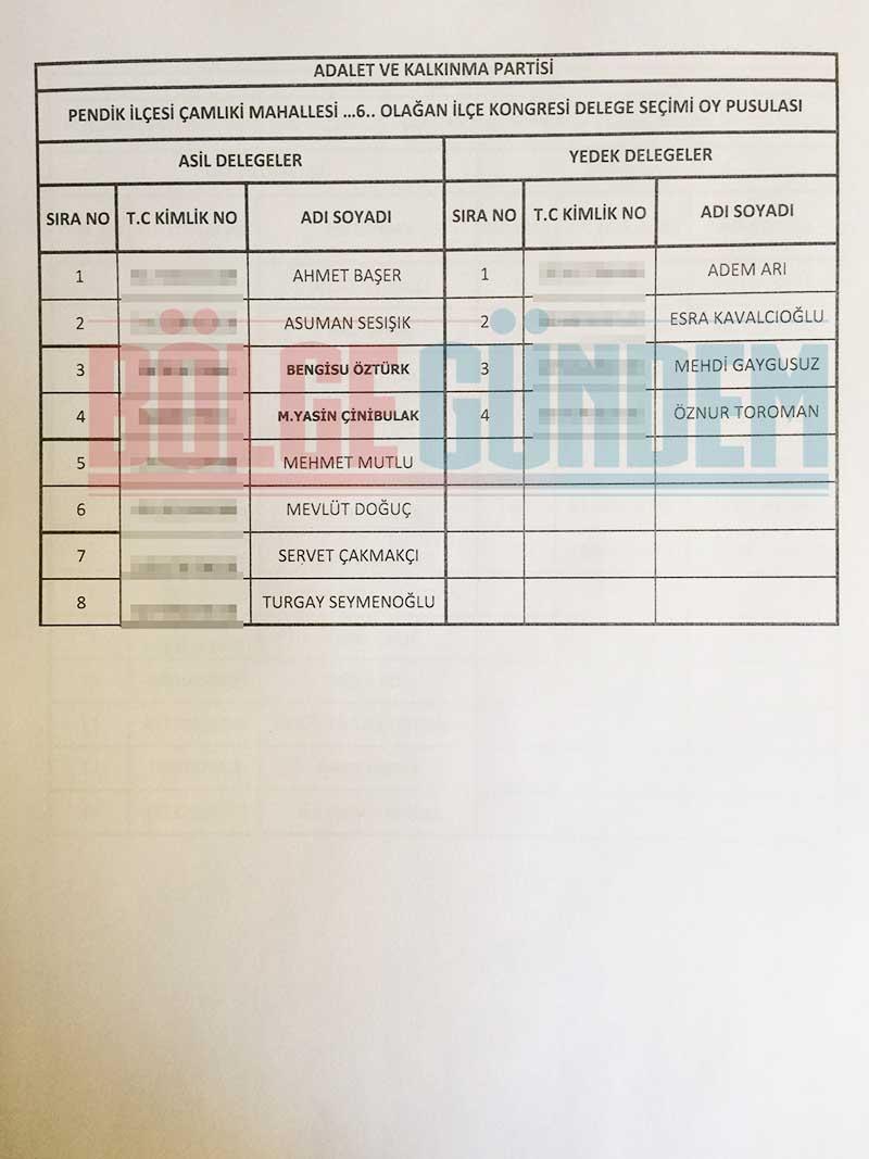 2017 Ak Parti Pendik Mahalle Mahalle delege listesi 6