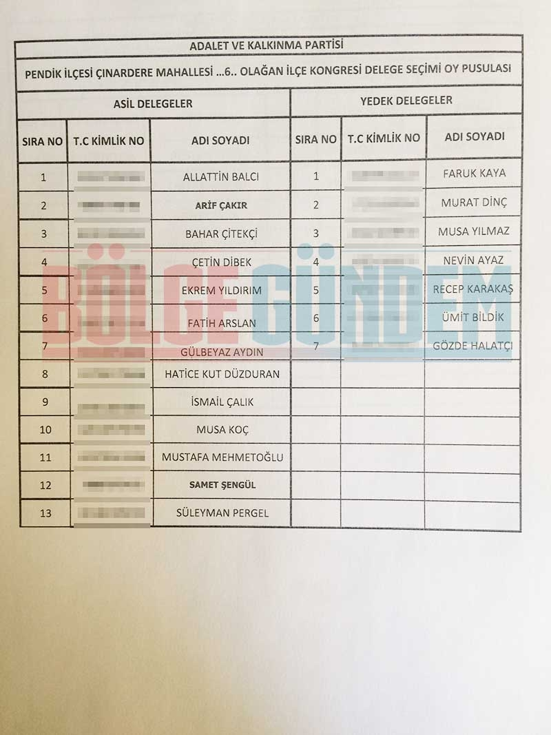 2017 Ak Parti Pendik Mahalle Mahalle delege listesi 7
