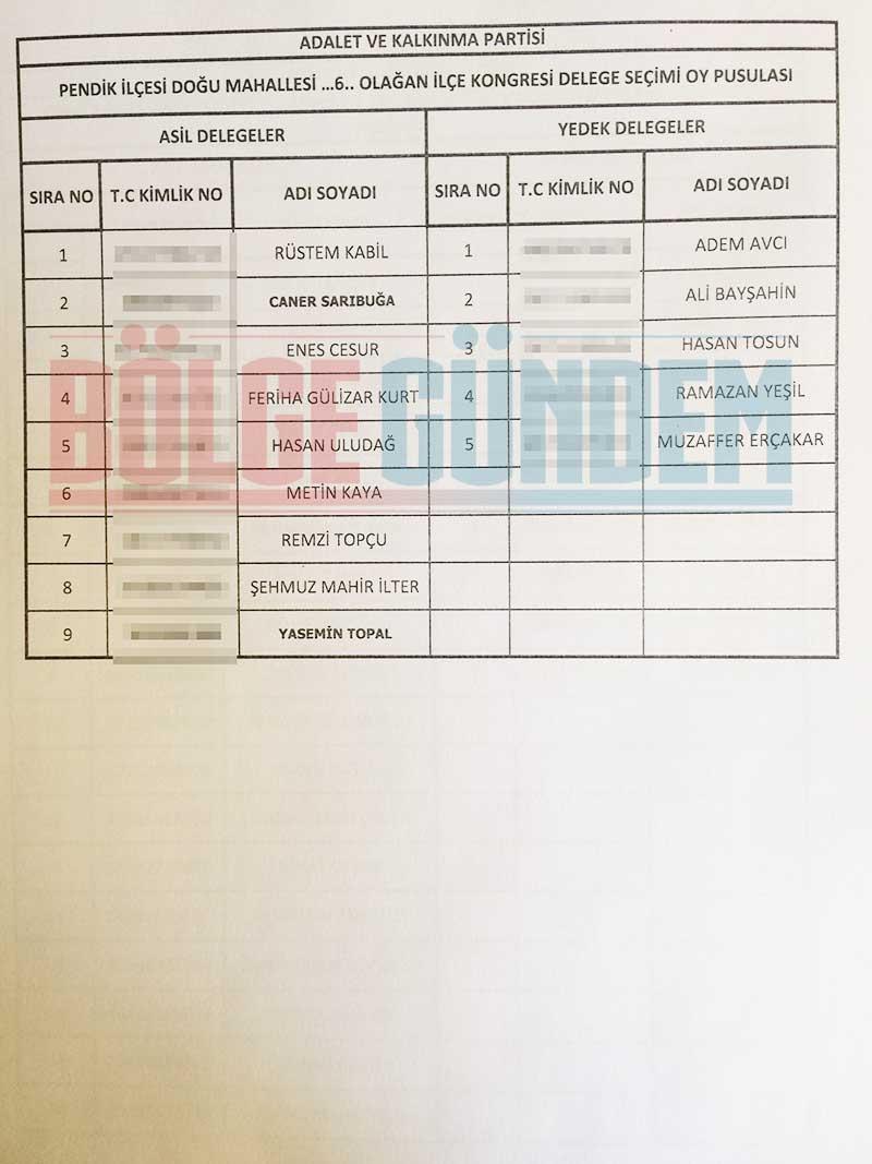 2017 Ak Parti Pendik Mahalle Mahalle delege listesi 8