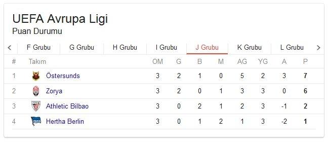 UEFA Avrupa Ligi grupların puan durumu! 20 Ekim Güncel 10