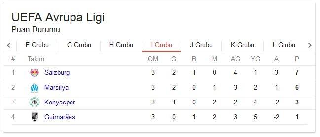 UEFA Avrupa Ligi grupların puan durumu! 20 Ekim Güncel 9