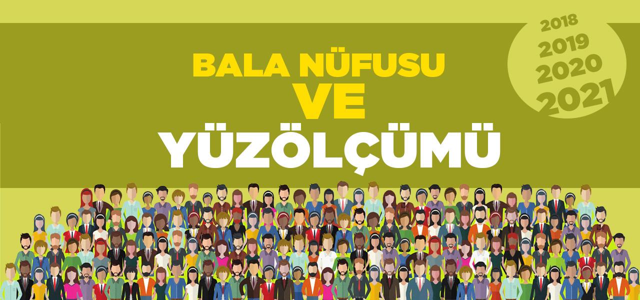 Ankara Bala Nüfusu 2020 - 2021   Bala İlçesinin Yüzölçümü kaçtır?