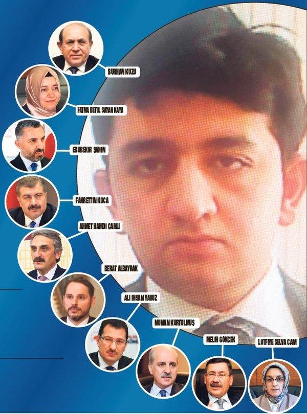 Cumhuriyet Savcısı Orhan Muhammed Gündüz kimdir? @HOHMUSTESARI kimdir?
