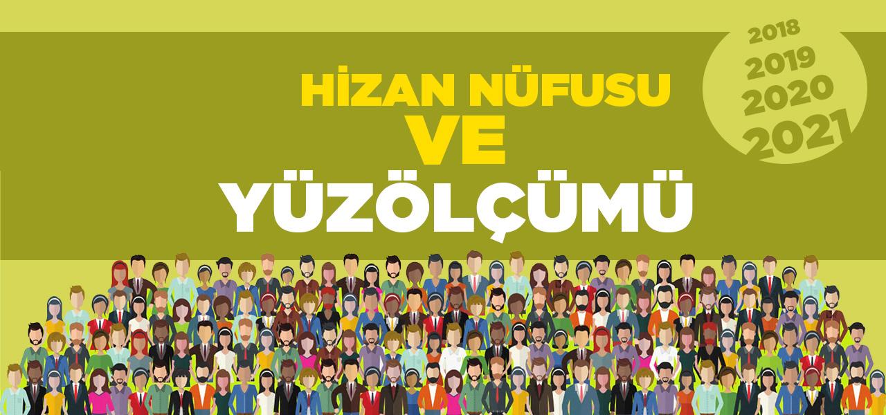 Bitlis Hizan Nüfusu 2020 - 2021 | Hizan İlçesinin Yüzölçümü kaçtır?