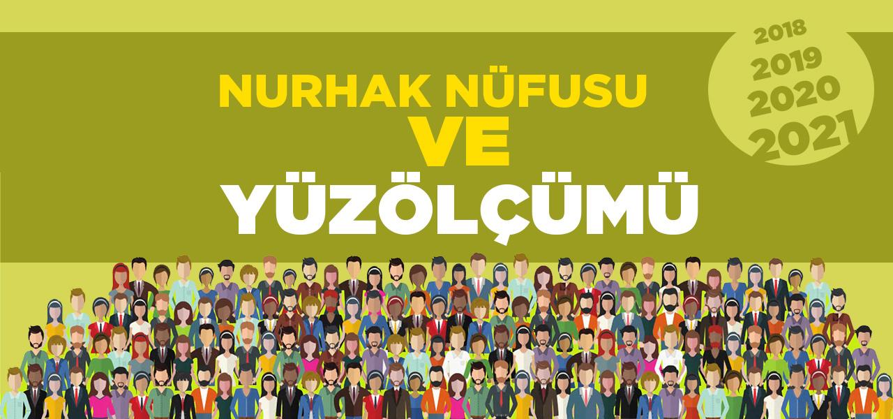 Kahramanmaraş Nurhak Nüfusu 2020 - 2021   Nurhak İlçesinin Yüzölçümü kaçtır?