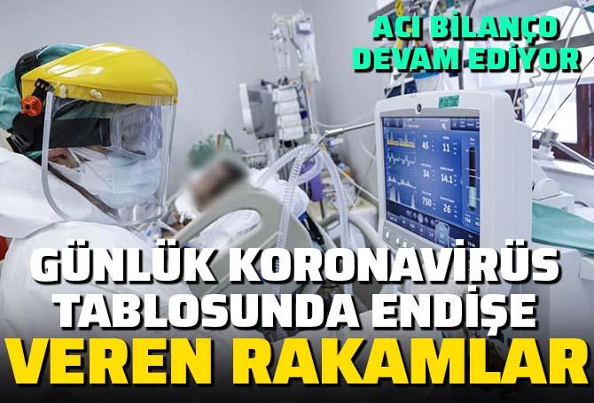 10 Nisan 2021 Cumartesi Türkiye Günlük Koronavirüs Tablosu   Bugünkü korona tablosu  Vaka ve ölüm sayısı kaç oldu?