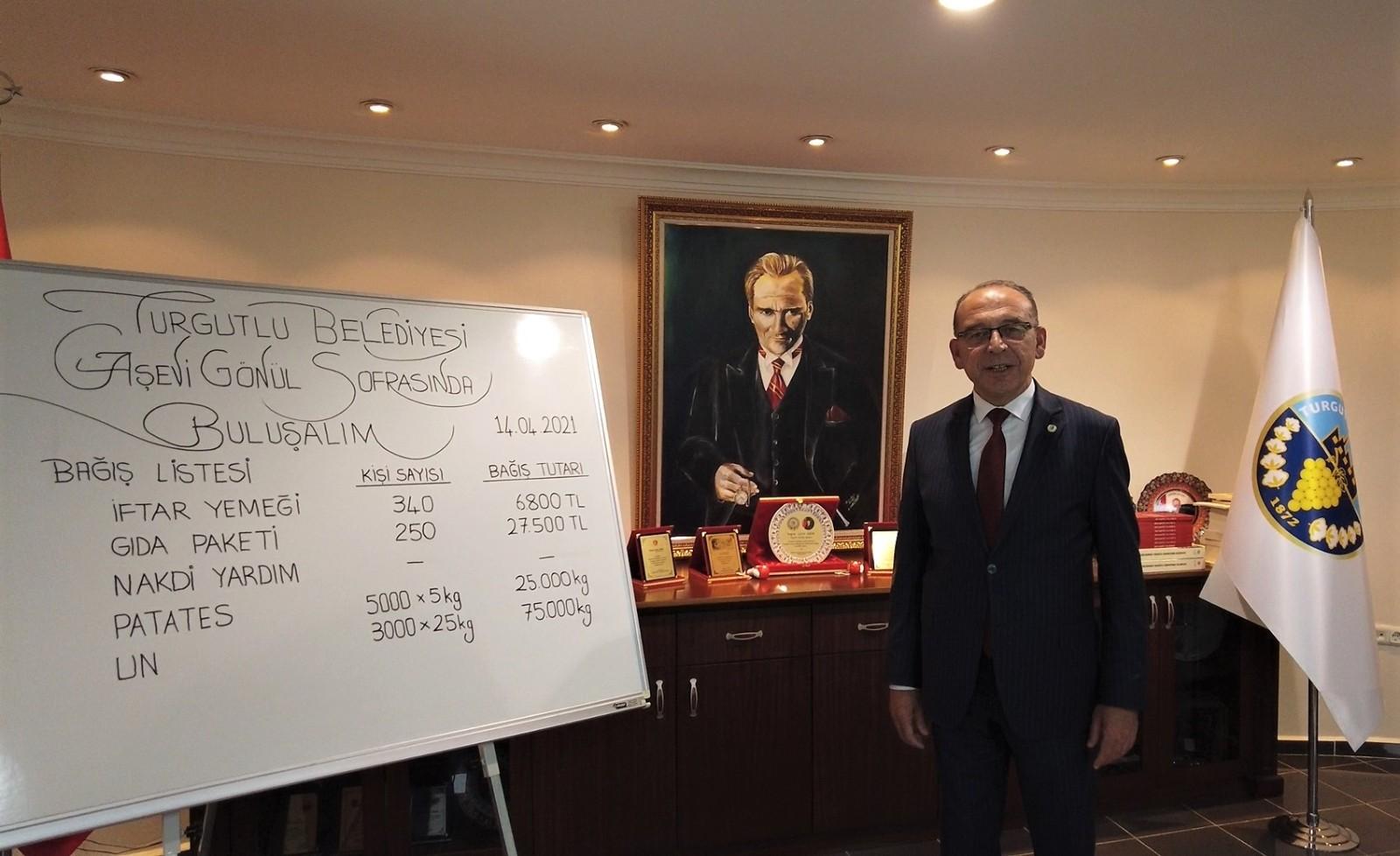 Turgutlu Belediyesi hayırseverler ile ihtiyaç sahiplerini buluşturacak