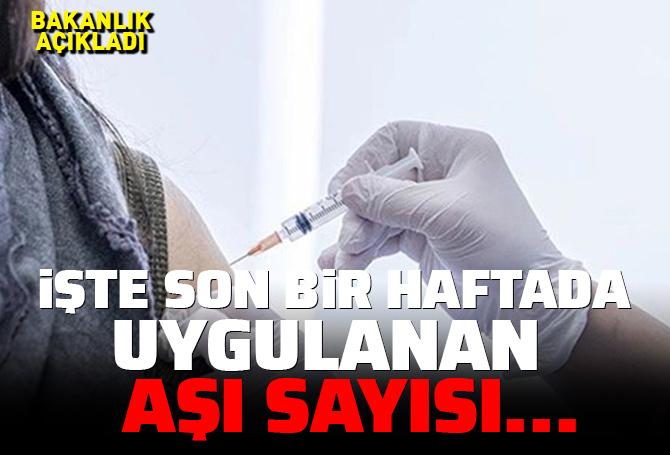 Son dakika | Sağlık Bakanlığı açıkladı! İşte koronavirüsle mücadelede son bir haftada uygulanan aşı sayısı...
