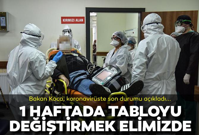 16 Eylül 2021 Perşembe Türkiye Günlük Koronavirüs Tablosu | Bugünkü korona tablosu | Vaka ve ölüm sayısı kaç oldu?