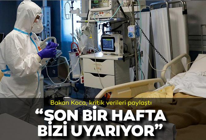 19 Eylül 2021 Pazar Türkiye Günlük Koronavirüs Tablosu   Bugünkü korona tablosu   Vaka ve ölüm sayısı kaç oldu?