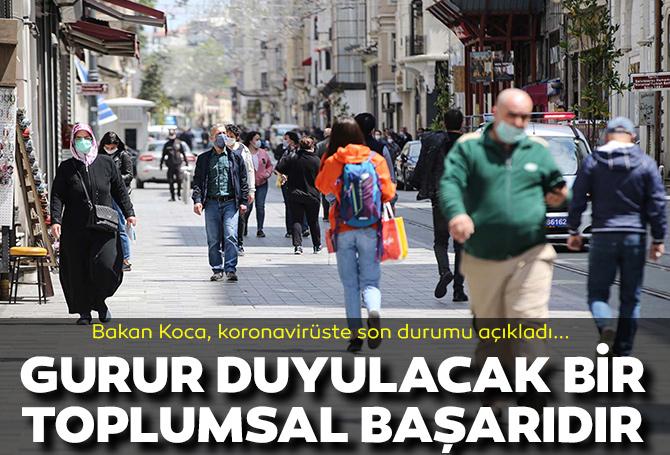 25 Ekim 2021 Pazartesi Türkiye Günlük Koronavirüs Tablosu | 24 saat bugünkü korona tablosu| Coronavirüs vaka ve ölüm sayısı kaç oldu?
