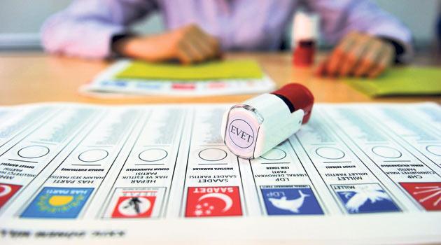 İstanbul Yerel İlçe Seçim Sonuçları