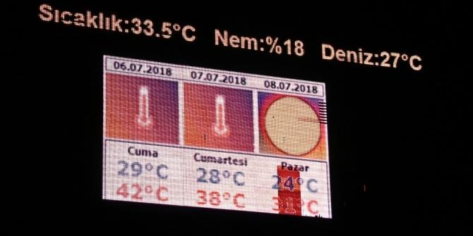 Antalya'nın akşamı, İstanbul'un gündüzünü solladı