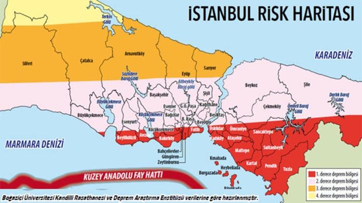 Korkunç tahmin: Marmara Denizi'nde 7.7 şiddetinde deprem, ardından yıkıcı tsunami!