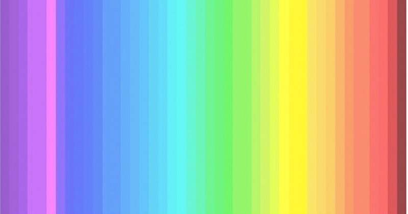 İnsanların Sadece %25'lik kısmı resimdeki tüm renkleri görebiliyor