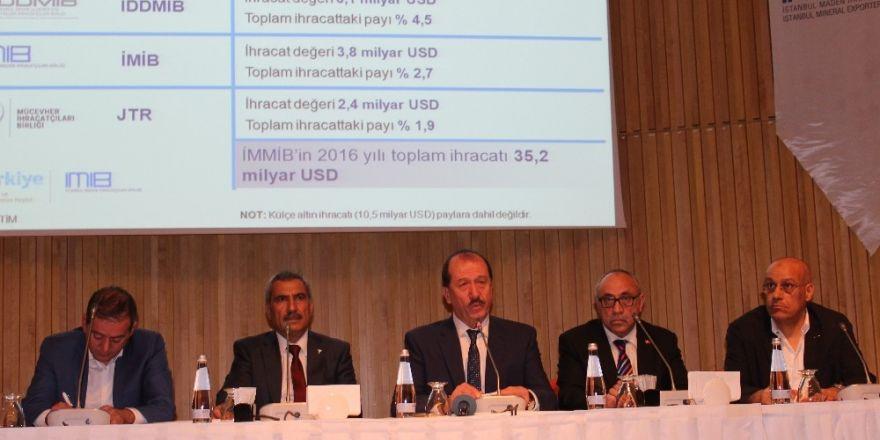 İMİB Euro ile TL'yi eşitledi