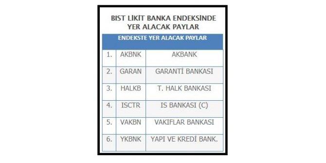 Borsa İstanbul'da üç yeni endeks hesaplanmaya başlıyor