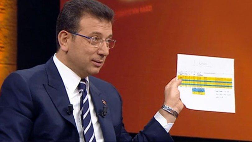 Kanal İstanbul için referanduma gidelim diyen İmamoğlu: Evet çıksa bile kabul etmem