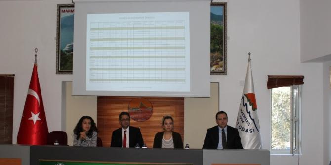 Marmaris İlçe Tarım Müdürlüğü gıda sektörü çalışanlarına yönelik seminer düzenledi