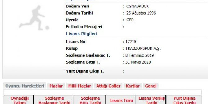 Trabzonspor'da, Avdijaj'ın sözleşmesi feshedildi