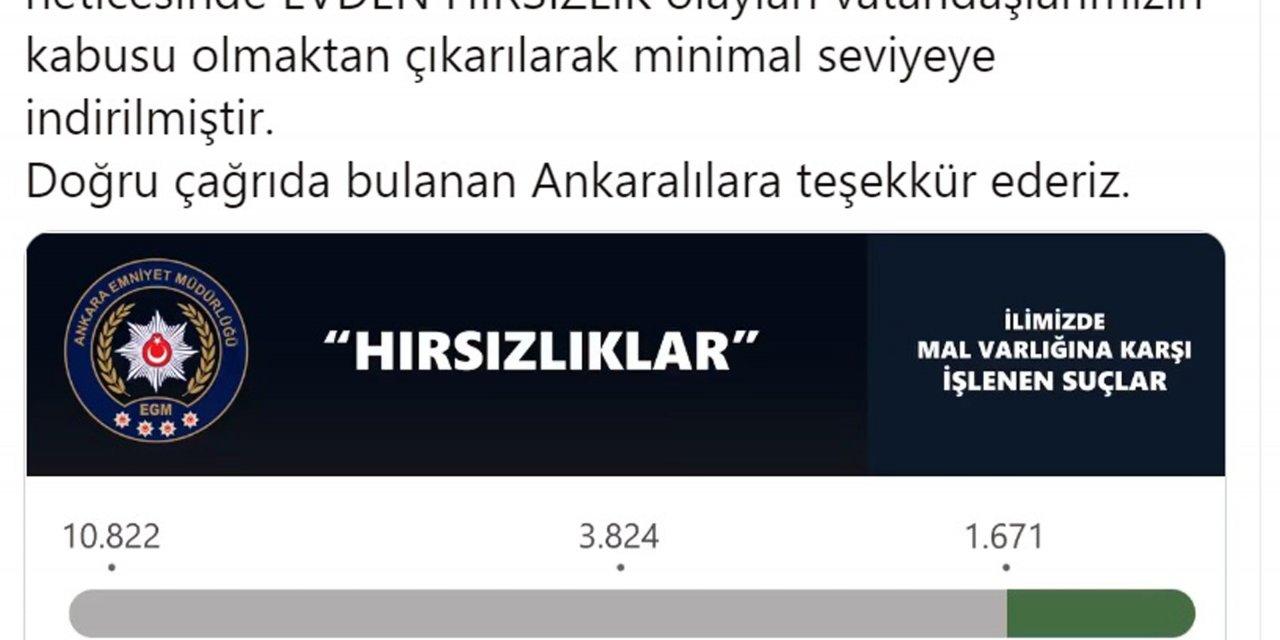 Ankara'da 3 yılda evden hırsızlık olaylarında yüzde 85 azalma