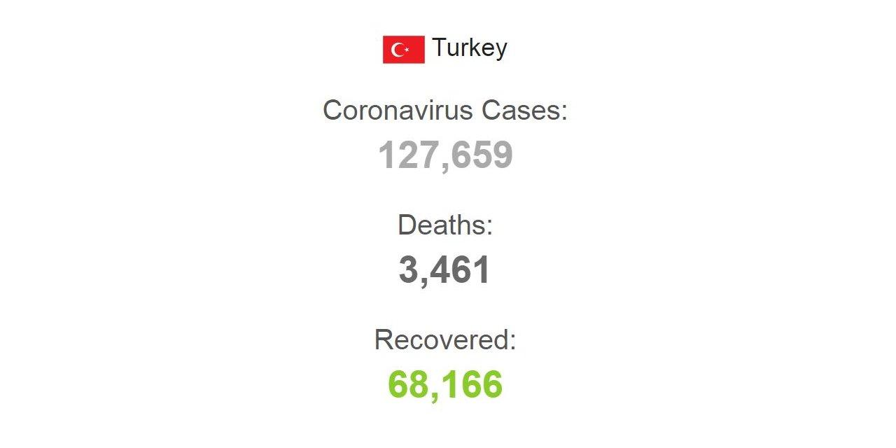 Yabancı basının gözü Türk sağlık sistemindeki başarıda