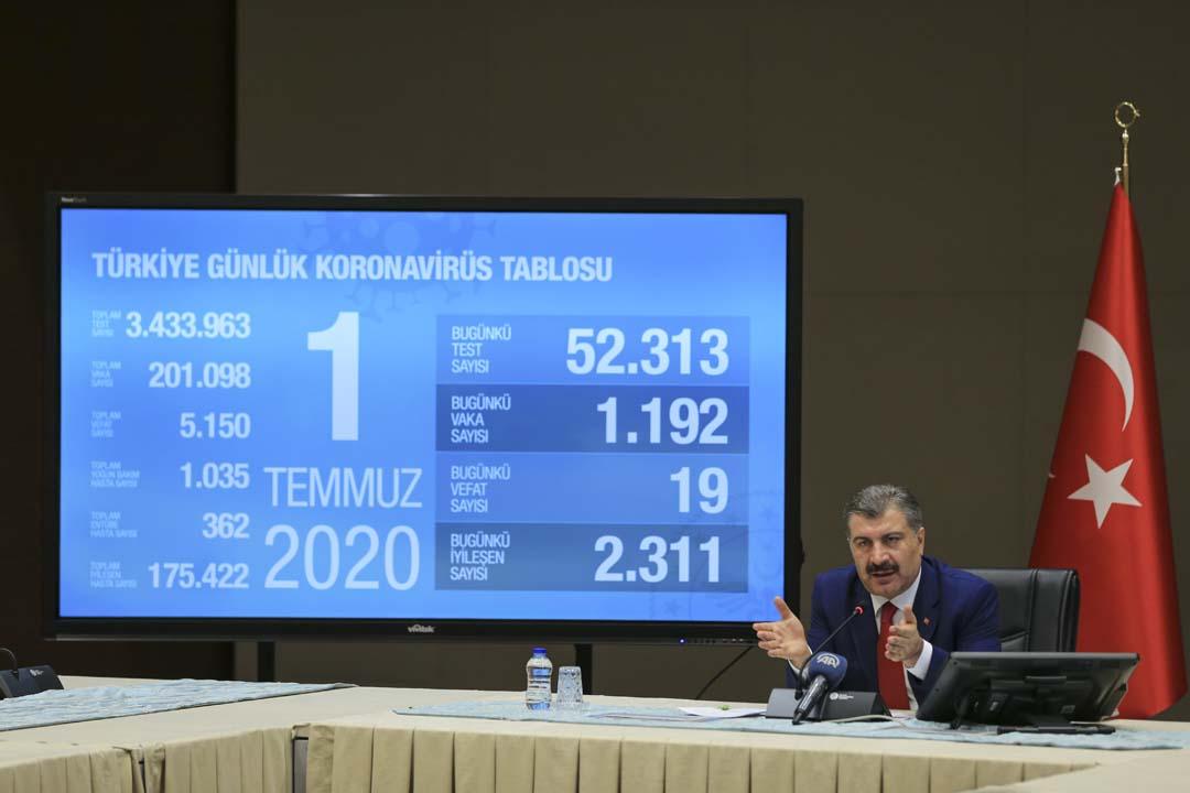 Bakan Koca, vaka sayılarının arttığı ve azaldığı illeri açıkladı