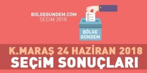 Elbistan seçim sonuçları 24 Haziran 2018, Elbistan'da son durum nedir?
