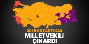 Ak Parti Mersin Milletvekilleri 2018 – Mersin'de AK Parti kaç milletvekili çıkardı?