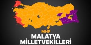 MHP Malatya Milletvekilleri 2018 – Malatya'da MHP kaç milletvekili çıkardı?