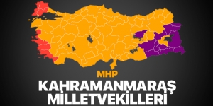 MHP Kahramanmaraş Milletvekilleri 2018 – Kahramanmaraş'ta MHP kaç milletvekili çıkardı?