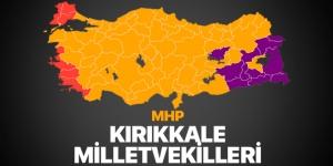 MHP Kırıkkale Milletvekilleri 2018 – Kırıkkale'de MHP kaç milletvekili çıkardı?