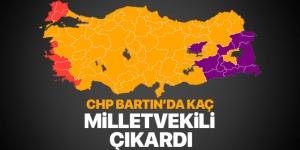 CHP Bartın Milletvekilleri 2018 – Bartın'da CHP kaç milletvekili çıkardı?